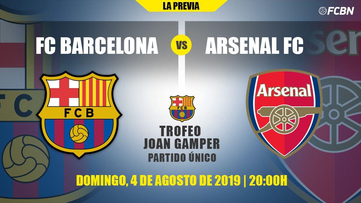 Barcelona-Arsenal UEFA Champions League 2010/11