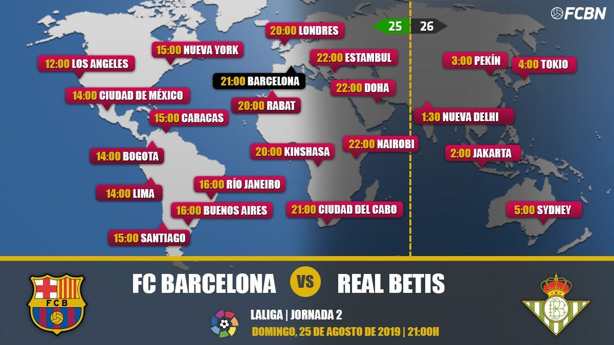 Calendario Liga Santander 2019 20 Betis.Fc Barcelona Vs Betis En Tv Cuando Y Donde Ver El Partido