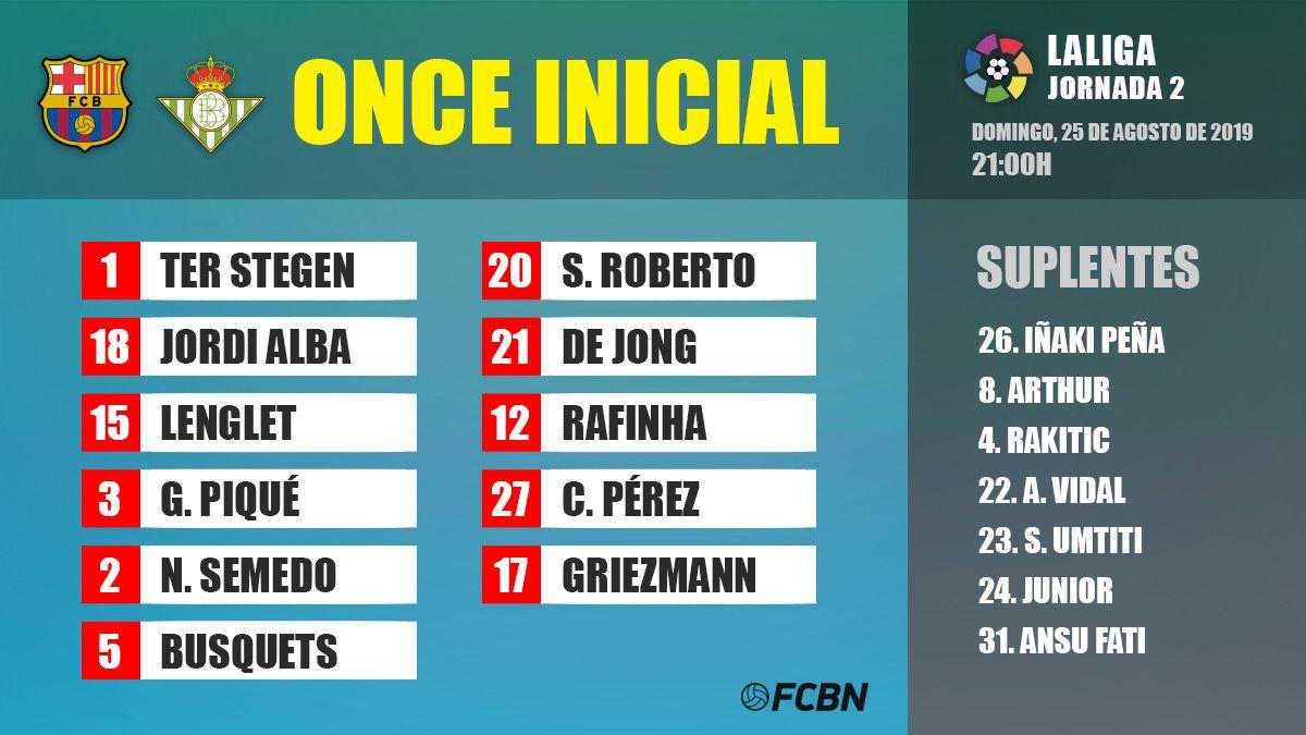 Calendario Liga Santander 2019 20 Betis.Alineaciones Del Fc Barcelona Betis De Laliga 2019 20