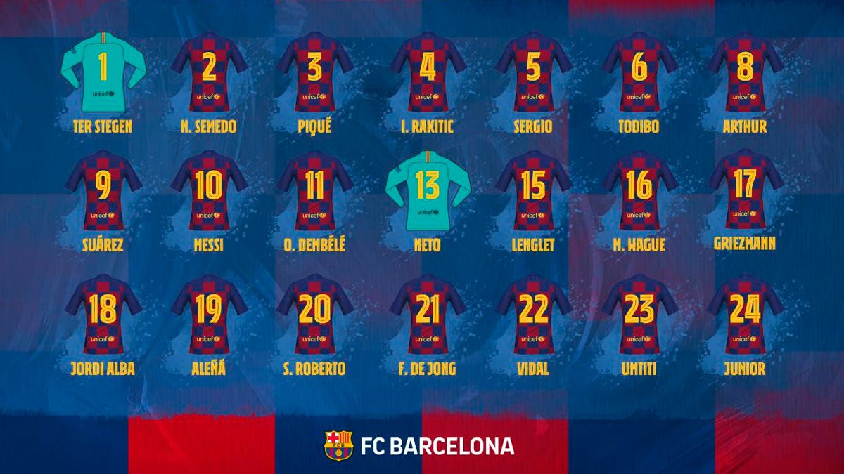 the final list of shirt numbers of fc barcelona 2019 20 shirt numbers of fc barcelona 2019 20
