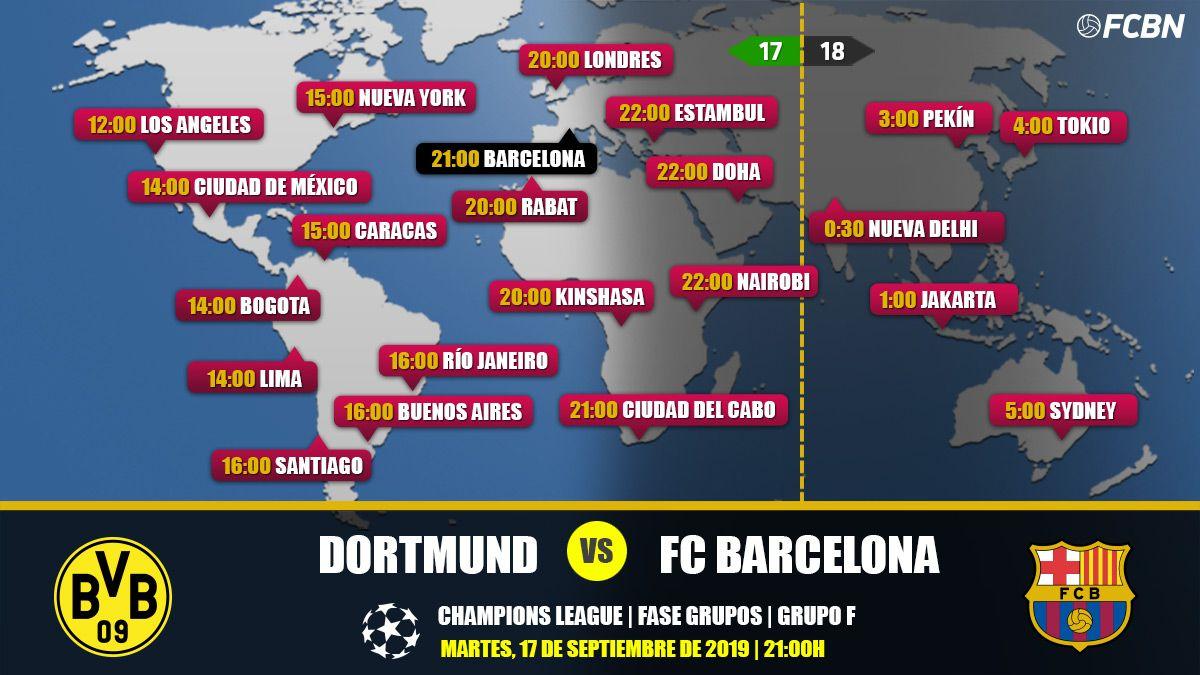 Borussia Dortmund vs FC Barcelona in TV: When and where see the match