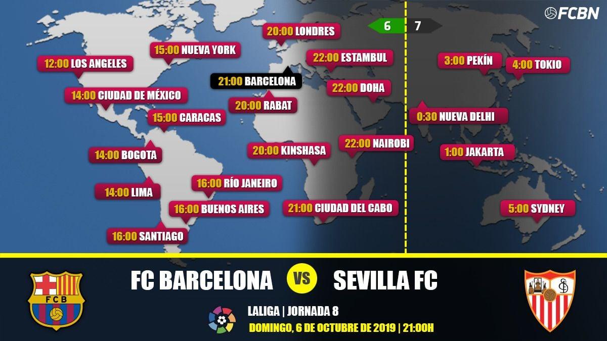 disponibilidad en el reino unido disfruta el precio de liquidación envío complementario FC Barcelona vs Sevilla en TV: Cuándo y dónde ver el partido