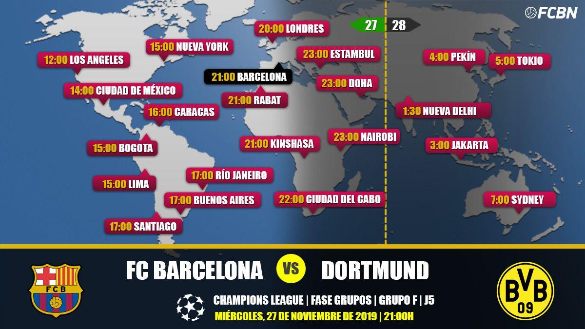 Fc Barcelona Vs Borussia Dortmund In Tv When And Where V