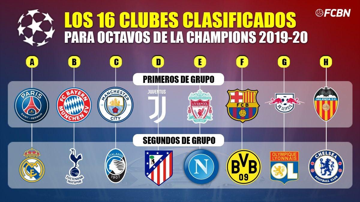 Estos son los 16 equipos clasificados para octavos de Champions