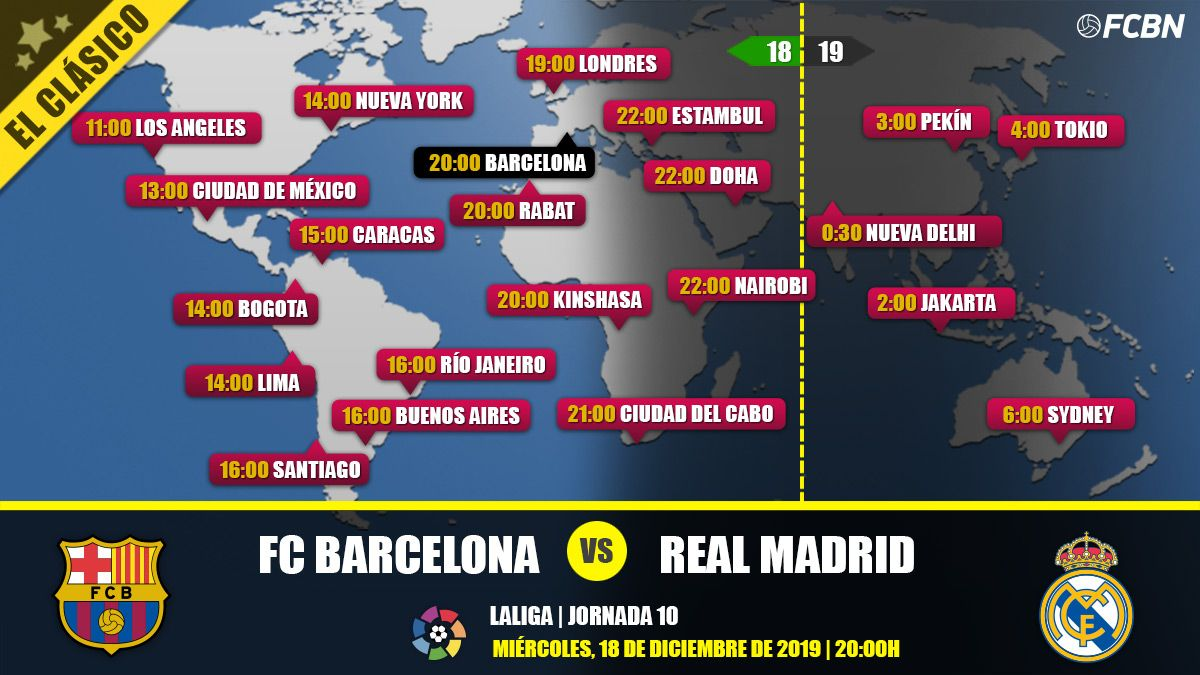 FC Barcelona vs Real Madrid in TV: When and where see the classical