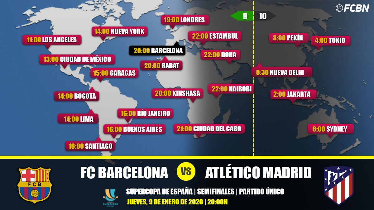 Fc Barcelona Vs Atletico Madrid In Tv When And Where See The Match