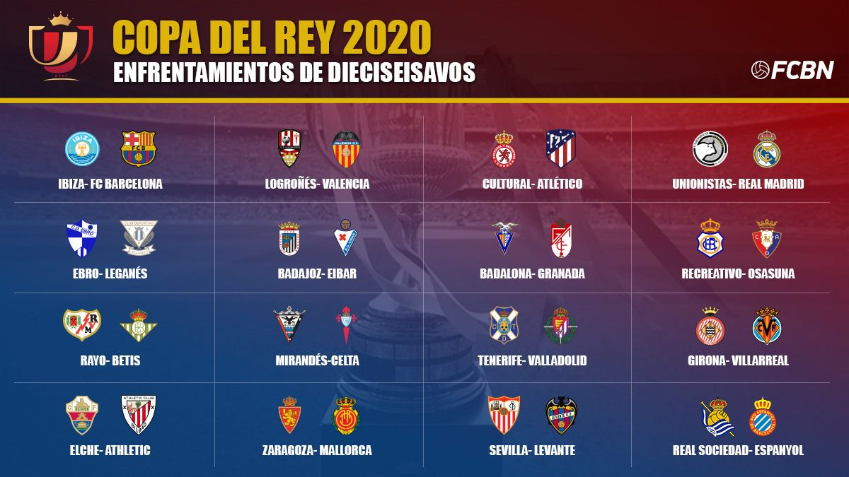 Copa Del Rey Table : Three Clasicos In 25 Days - The ...