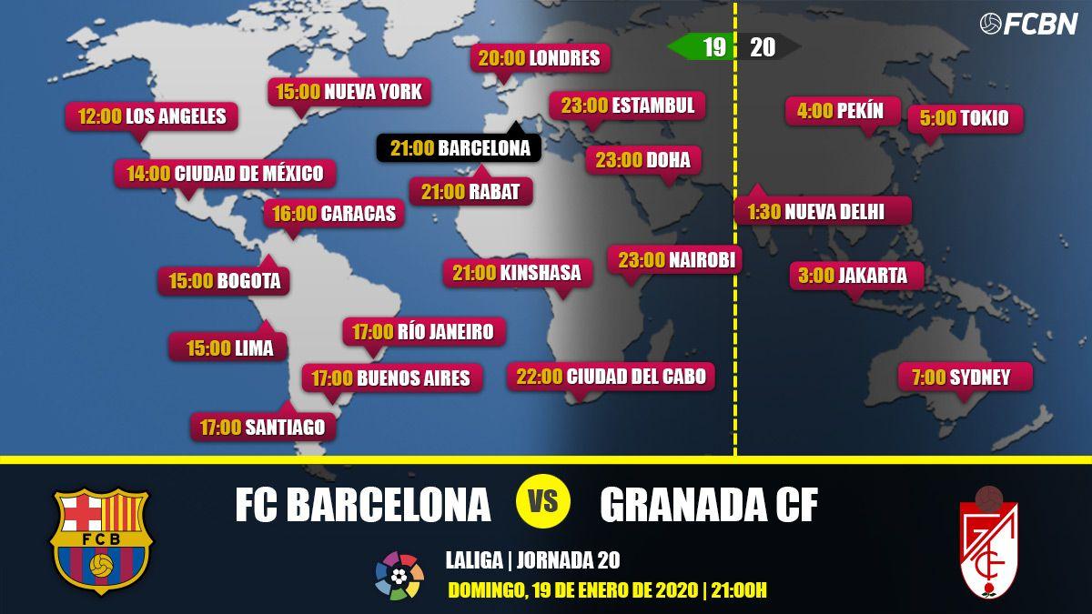 FC Barcelona vs Granada in TV: When and where see the match