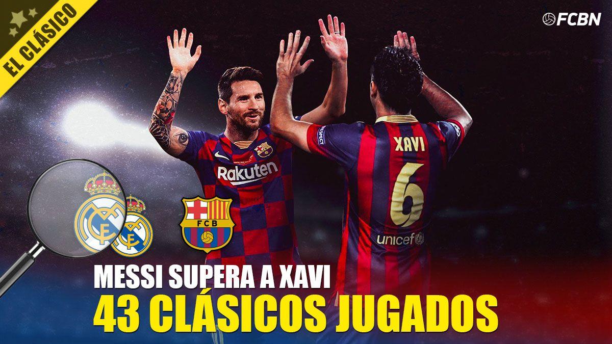 Leo Messi Beats Xavi 43 Classics Already Played