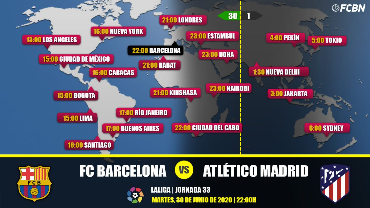 FC Barcelona vs Athletic Madrid in TV: When and where see the match