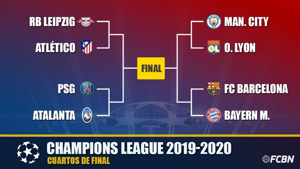 11+ 2019-20 Uefa Champions League Bracket