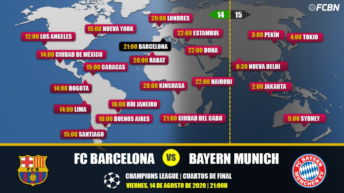 FC Barcelona vs Bayern Munich in TV: When and where see the match of Champions