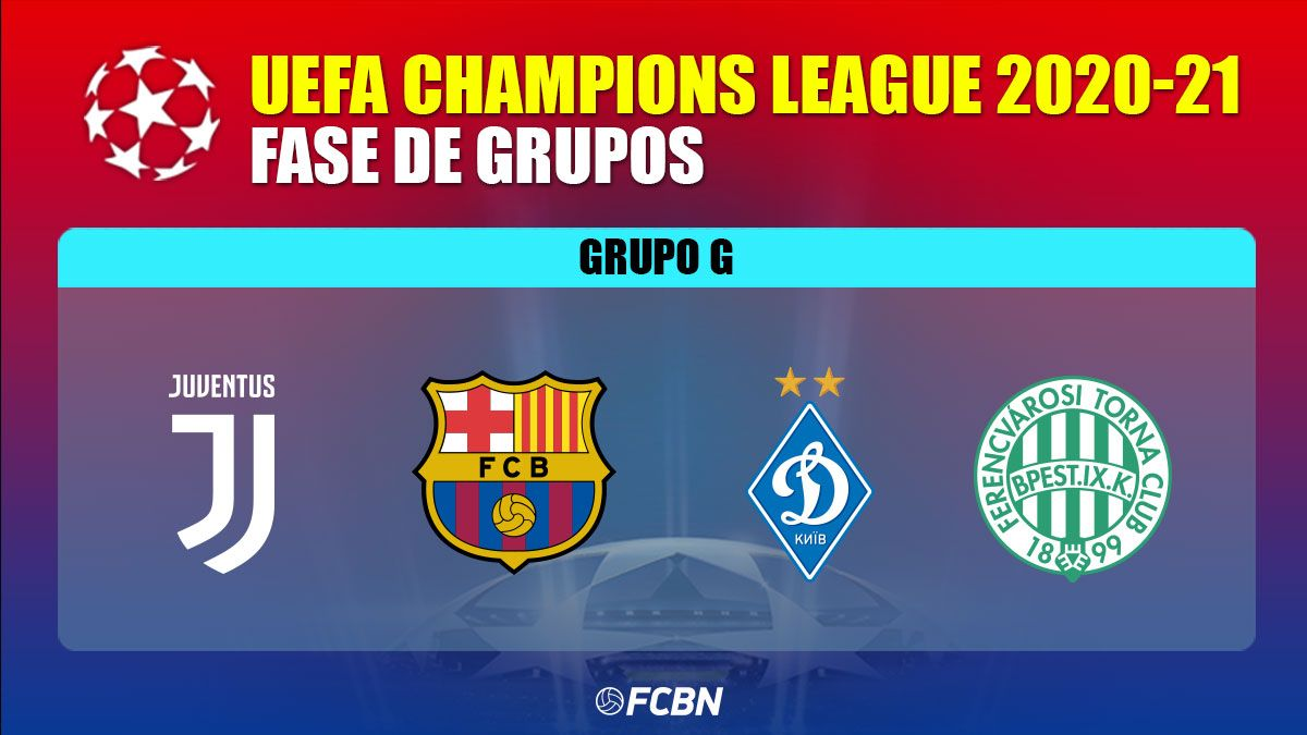 Juventus, Dinamo Kiev and Ferencvaros, rivals of the Barça in the Champions