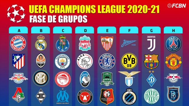 like this they remain the groups of the uefa champions league 2020 21 uefa champions league 2020 21