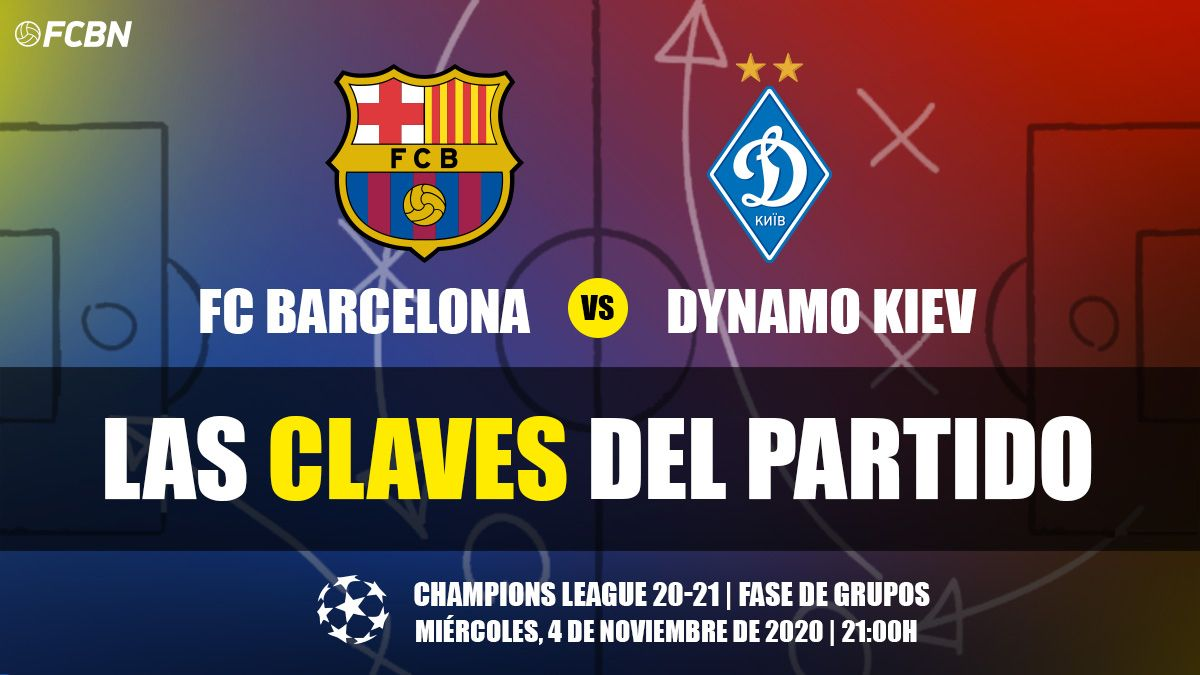 the keys so that the fc barcelona tie up the victory against the dynamo fc barcelona tie up the victory against