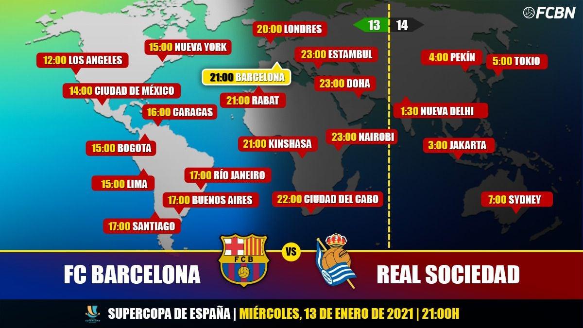 Real Sociedad vs FC Barcelona in TV ...