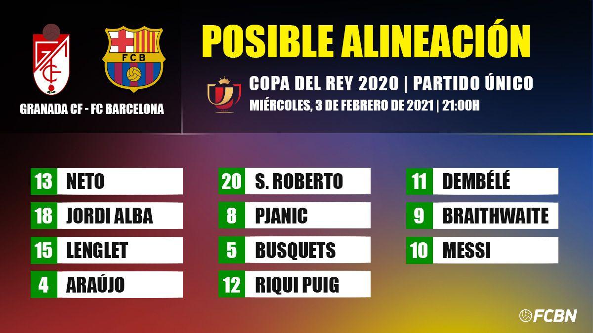 Afectará El Ruido De Messi Al Barcelona En Su Juego De Copa Del Rey Vs Granada Exclusivos Glbnews Com