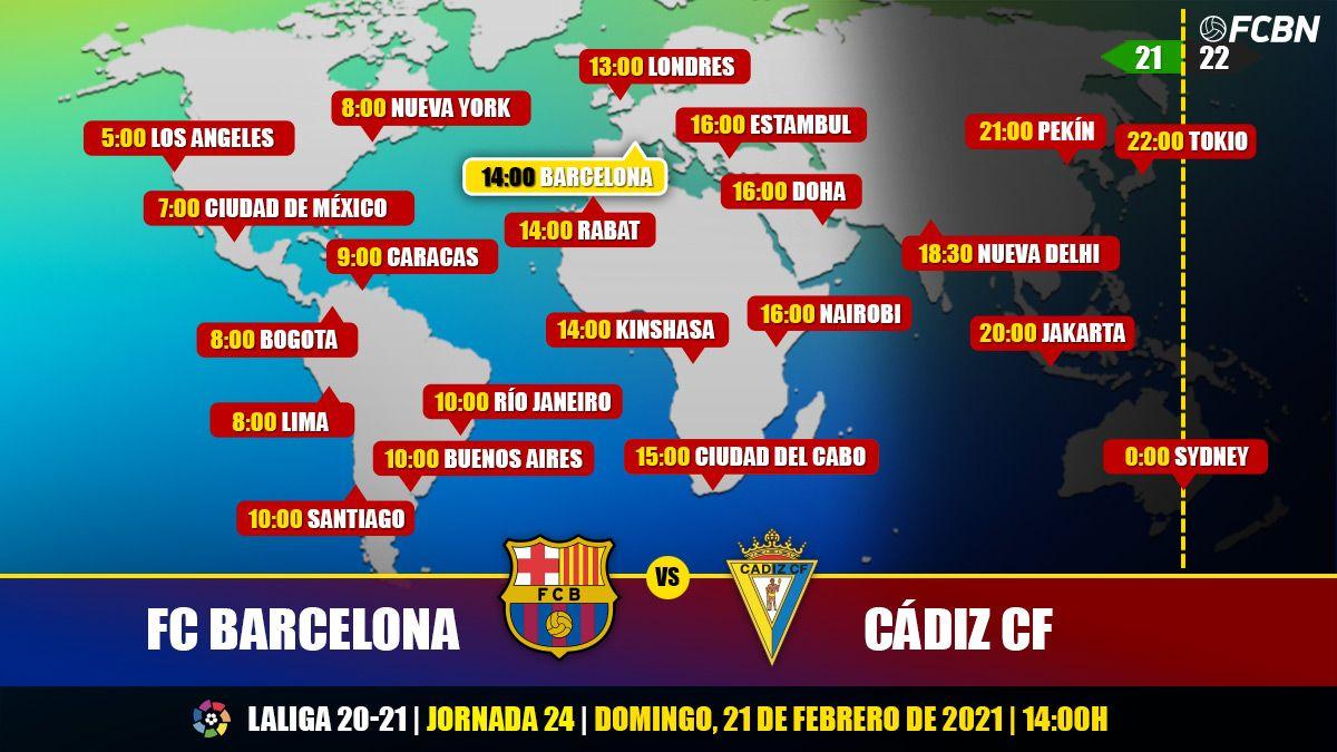 FC Barcelona vs Cádiz en TV: Cuándo y dónde ver el partido