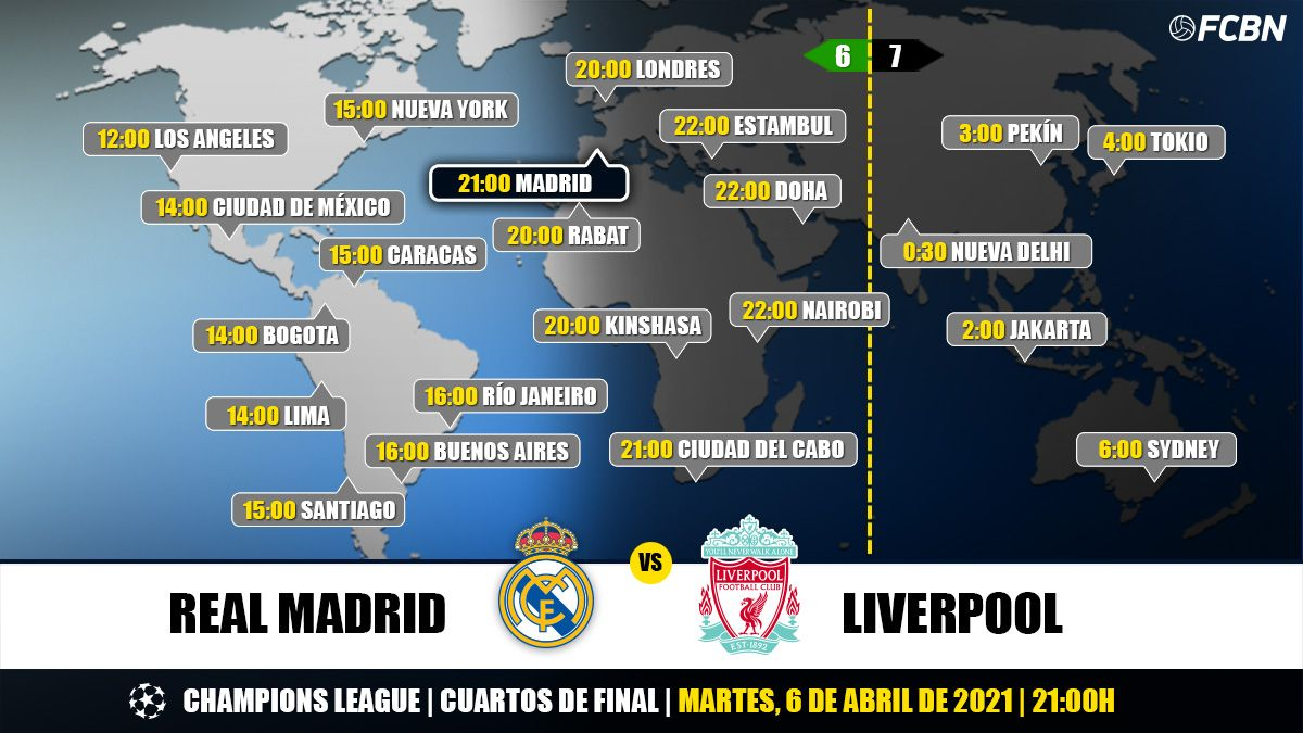 Real Madrid vs Liverpool on TV: When and where to watch the match