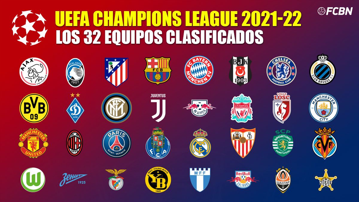 These Are The 32 Clubs That Will Play The Uefa Champions League 2021 22