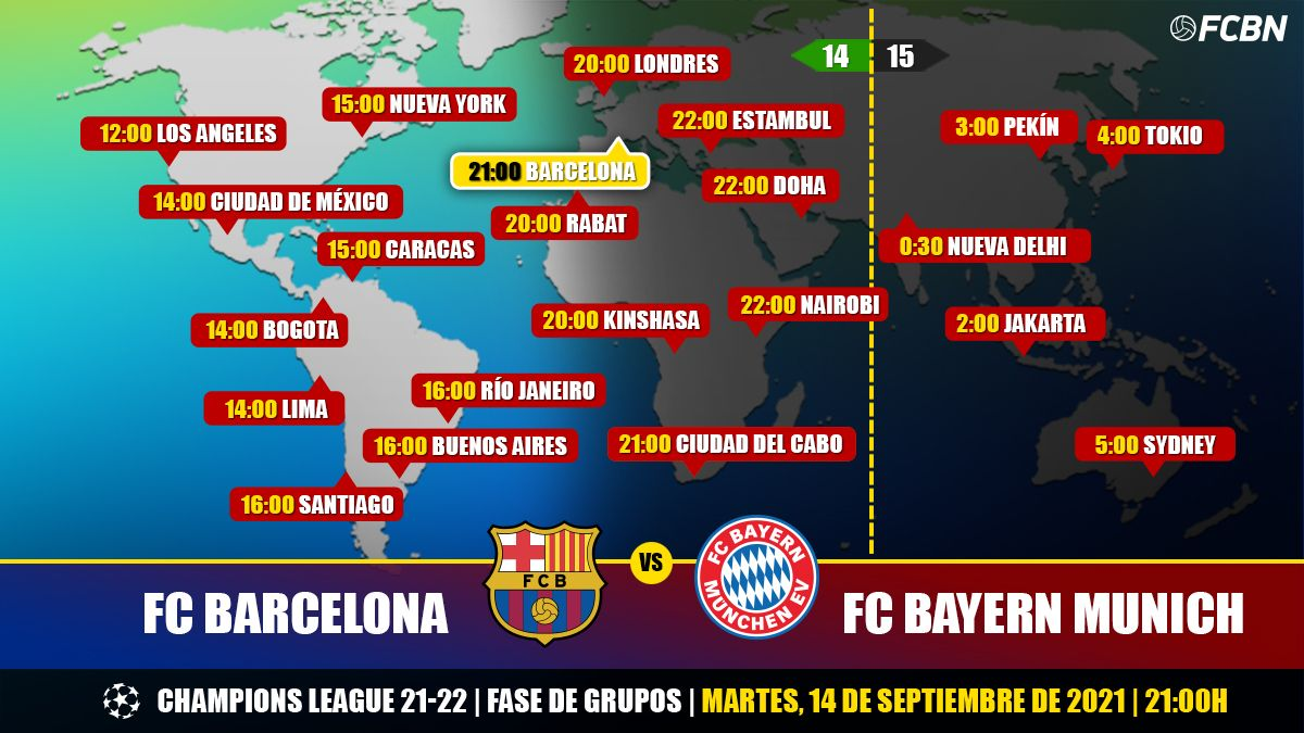 FC Barcelona vs Bayern on TV: When and where to watch the ...