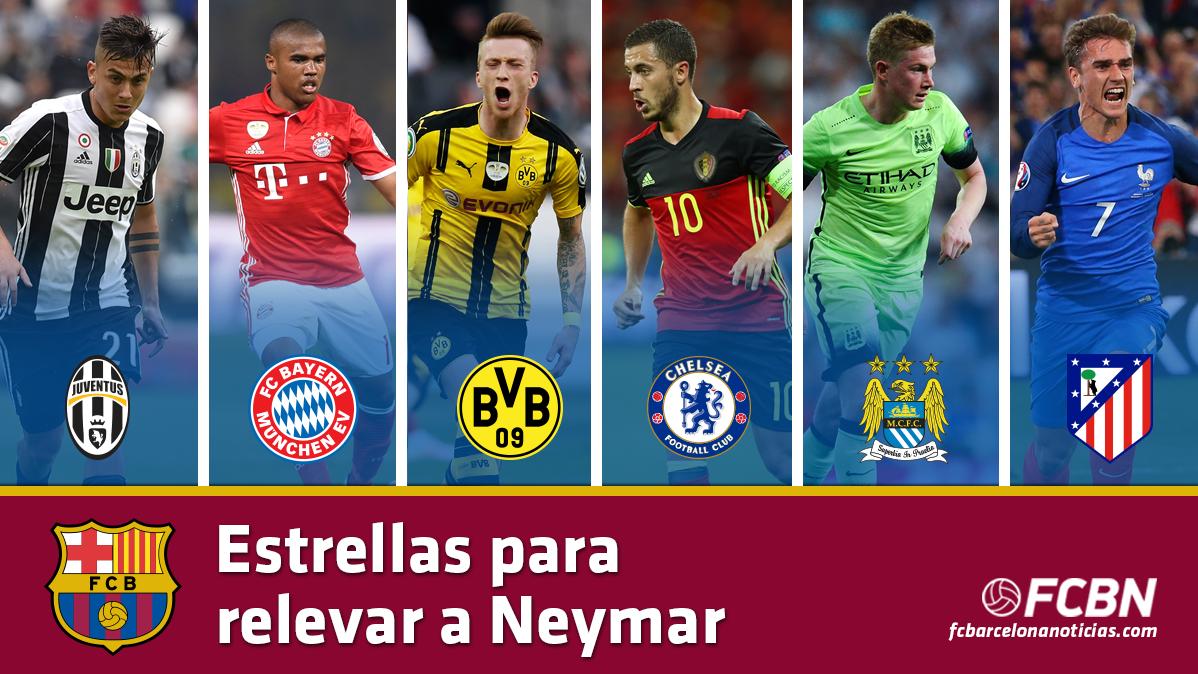 ¿A qué gran estrella ficharías para sustituir a Neymar Jr?