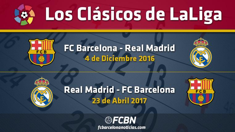 EL CL�SICO: Bar�a y Madrid se enfrentar�n el 3/12 y el 23/4