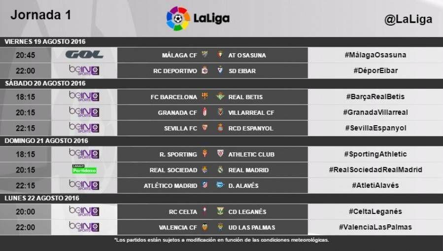 Estos son los horarios de la jornada 1 de LaLiga 2016-2017