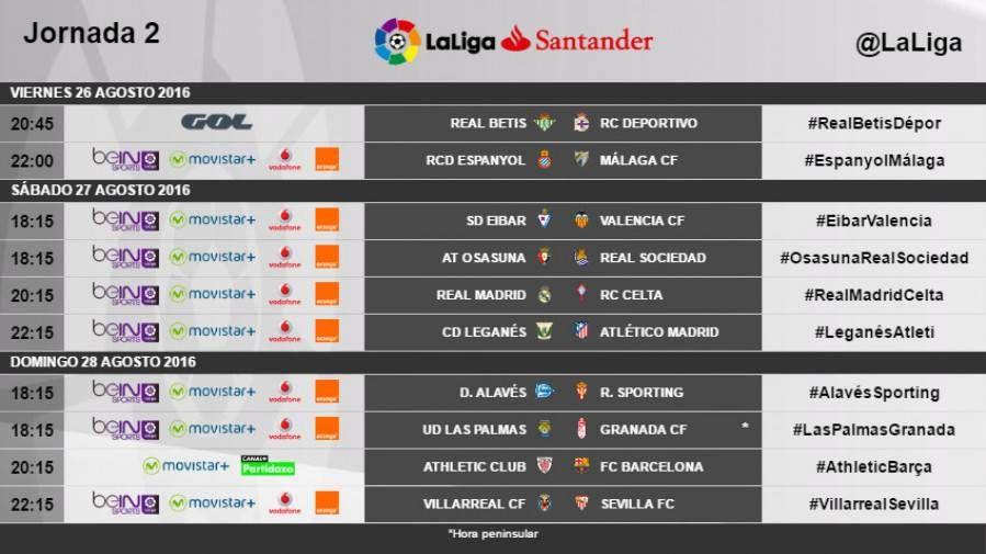 Estos son los horarios de la jornada 2 de LaLiga 2016-2017