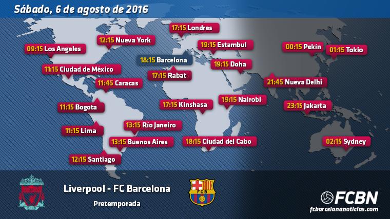 Cu�ndo y d�nde ver el partido Liverpool vs FC Barcelona