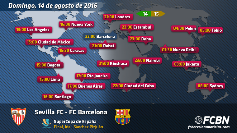 Cu�ndo y d�nde ver el partido Sevilla vs FC Barcelona - Supercopa de Espa�a