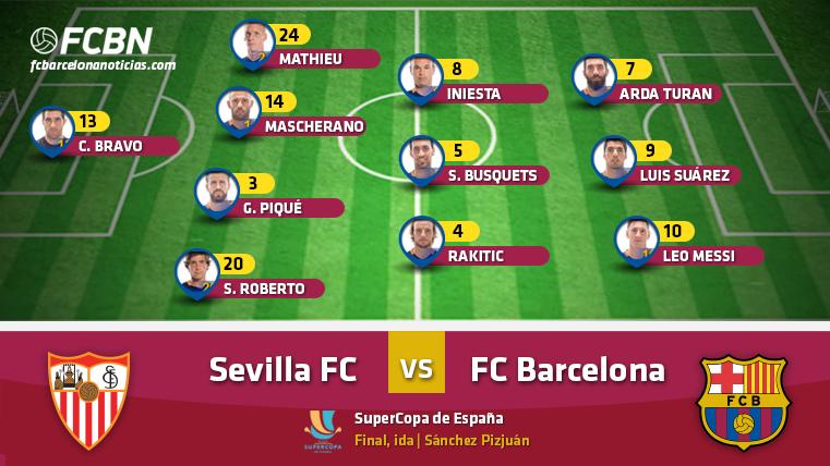 Alineaciones del Sevilla FC vs FC Barcelona (Supercopa)