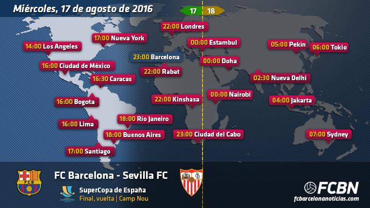 Cu�ndo y d�nde ver el partido FC Barcelona vs Sevilla - Supercopa de Espa�a