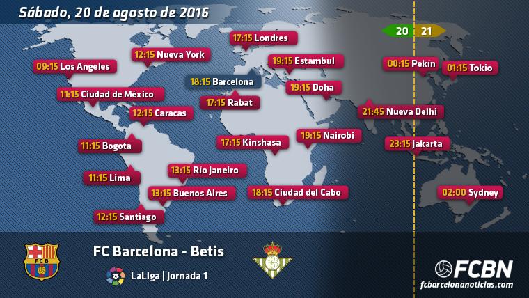 Cu�ndo y d�nde ver el partido FC Barcelona vs Betis - LaLiga J1