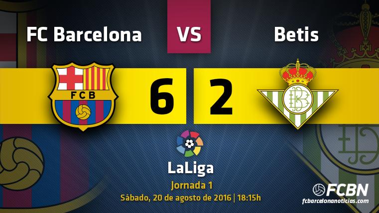 El Bar�a y Su�rez bailaron al son que marc� Leo Messi (6-2)