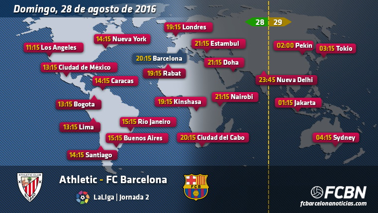 Schedules and TV of the Athletic-Barcelona