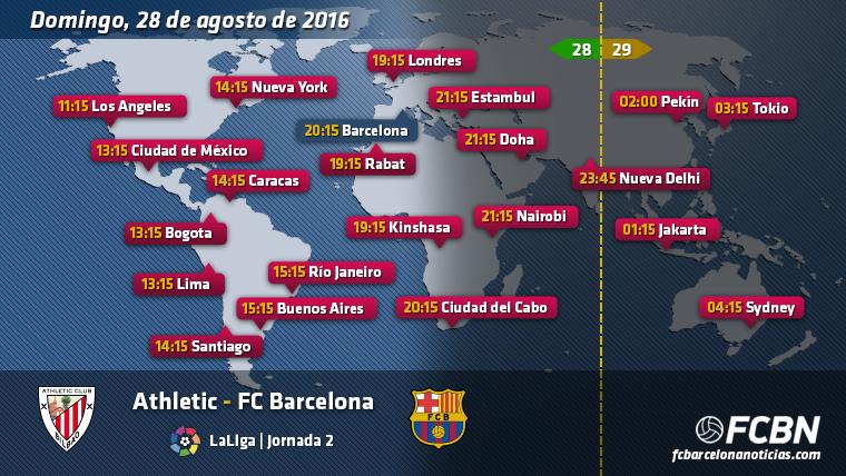 Horarios y TV del Athletic-Barcelona