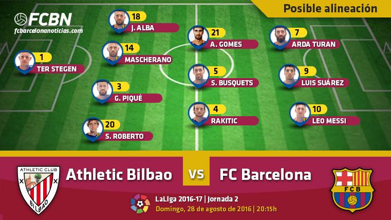 Las posibles alineaciones del Athletic - FC Barcelona (Liga J2)