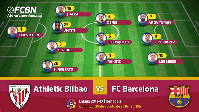 Alineaciones del Athletic Club vs FC Barcelona (Liga J2)