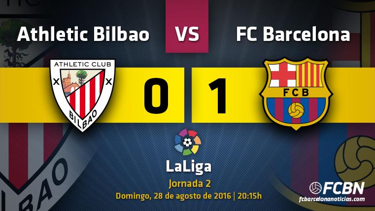 El FC Barcelona se lleva los tres puntos ante el Athletic Club en la segunda jornada de LaLiga 2016-2017