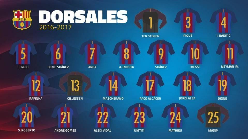 El FC Barcelona da a conocer los dorsales de la plantilla 2016/17