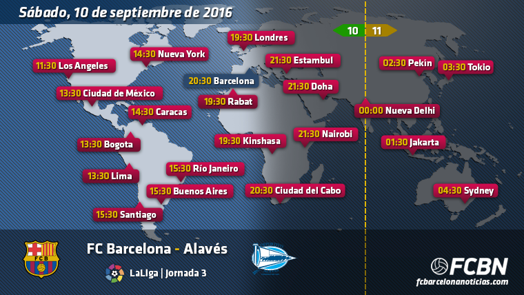 Horarios mundiales y televisi�n del Barcelona-Alav�s