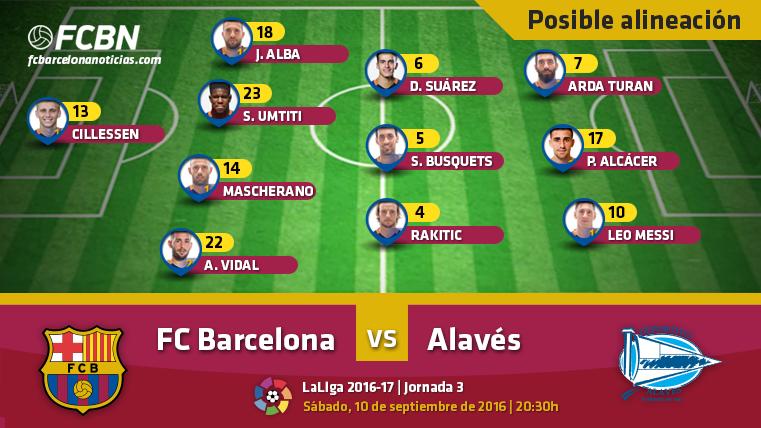Las posibles alineaciones de FC Barcelona - Alav�s (Liga J3)