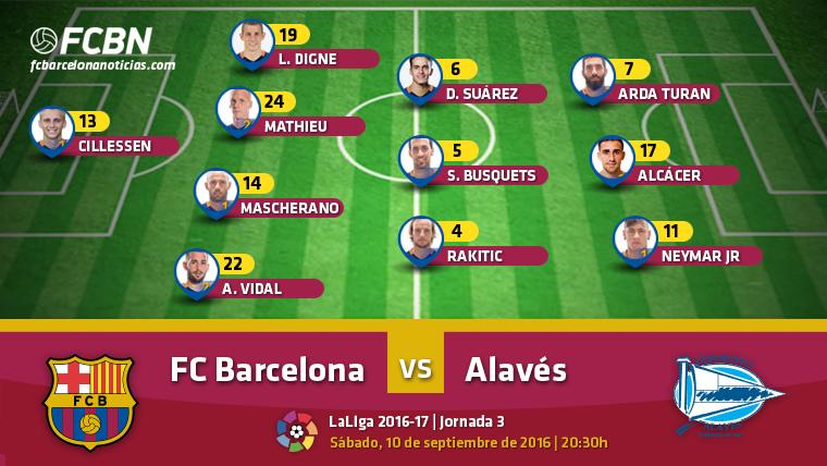 Alineaciones del FC Barcelona vs Alav�s (Liga J3)