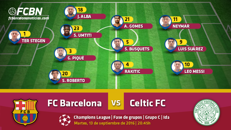 Alineaciones del FC Barcelona vs Celtic (Champions J1)