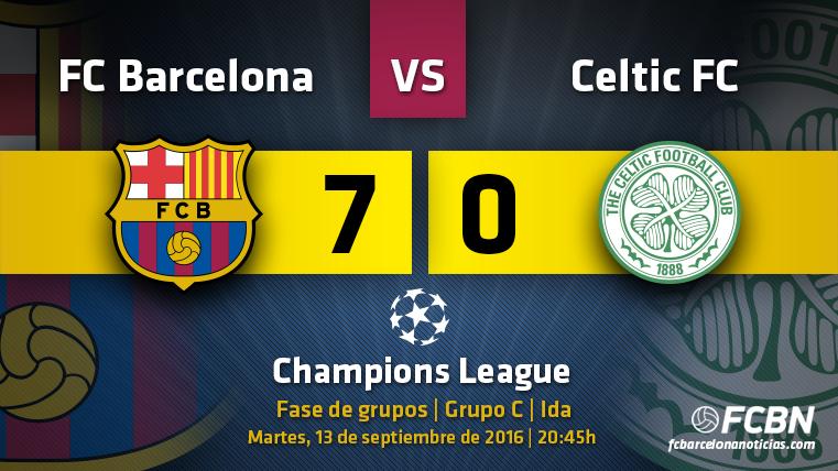 El FC Barcelona le ganó siete a cero al Celtic de Glasgow en la primera jornada de la UEFA Champions League 2016-2017