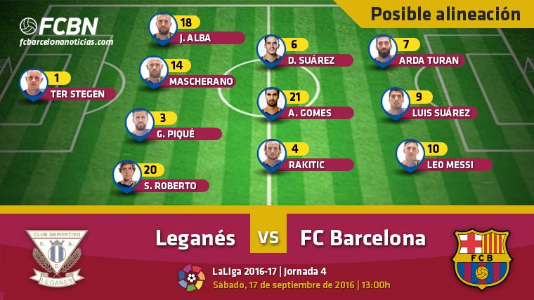 Las posibles alineaciones del Legan�s-FC Barcelona