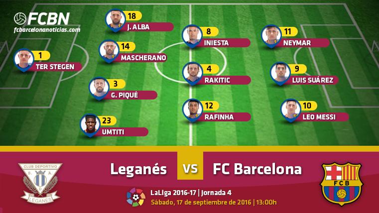 Alineaciones del CD Legan�s vs FC Barcelona (Liga J4)