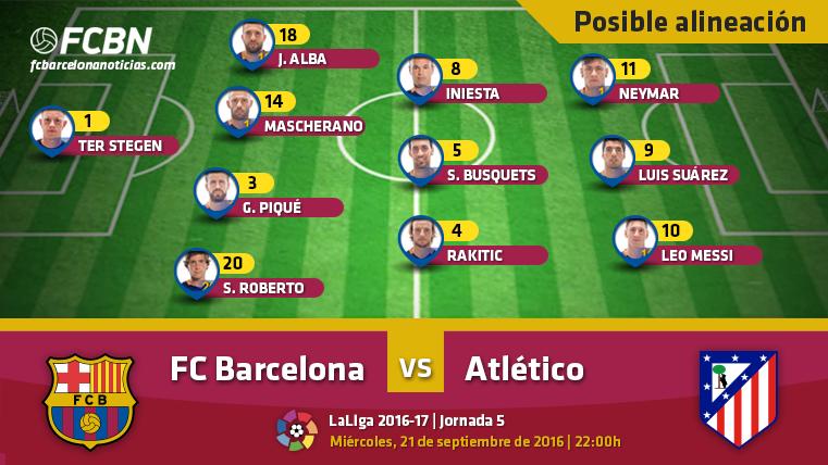 Las posibles alineaciones del FC Barcelona-Atl�tico de Madrid