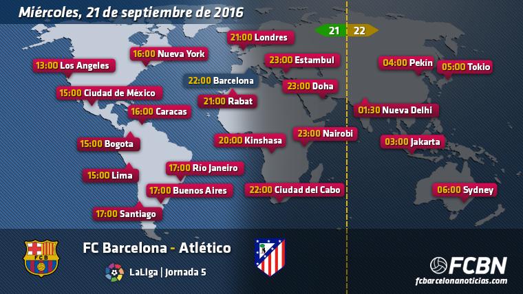 Horarios mundiales y televisión del Barcelona-Atlético Madrid